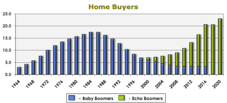 homebuyers1